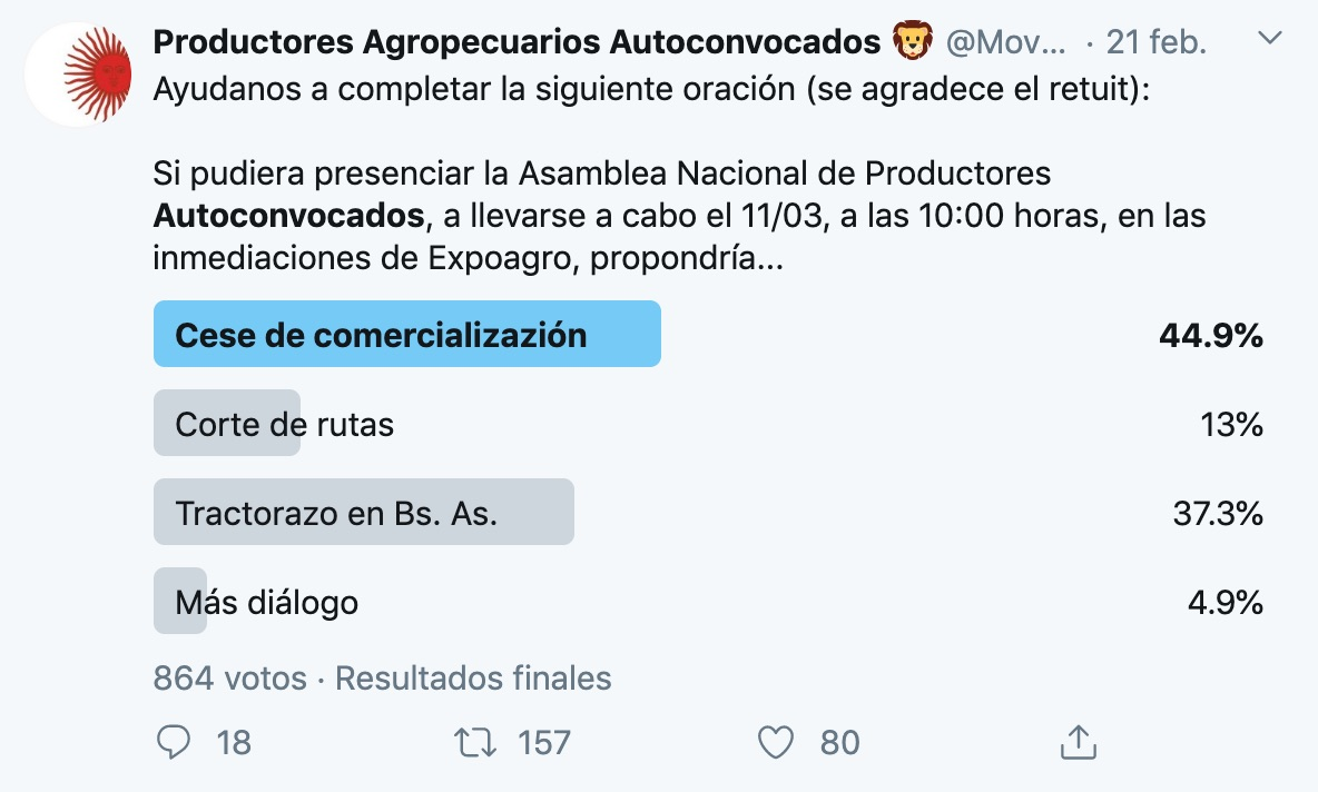 productores  autoconvocados twitter