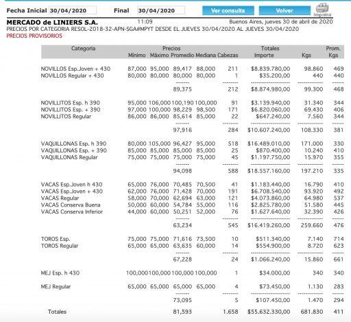 mercado de liniers precios por categoria
