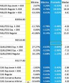 mercado de liniers precios