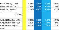 variacion de precios mercado de liners mayo 2020