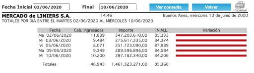 inml 10 junio 2020