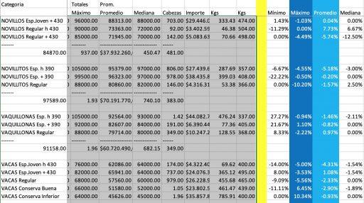 mercado de liniers precios 10 junio 2020