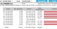 indice novilllo arrendamiento semanal septiembre 2020