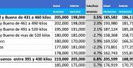 precios novillo de arrendamiento mercado de liniers mayo 2021