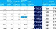 indice novillo arrendamiento junio semanal mensual 2021